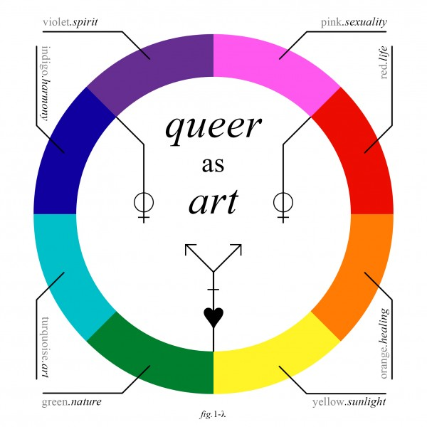 DTSA Artwalk: Queer as Art: Exploring the Power of Art and Sexual Expression @ CO4 | Santa Ana | California | United States